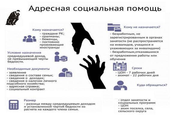 Изображение - Адресная социальная помощь adresnaya-sotsialnaya-pomoshh-1-2