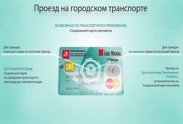 Транспортные услуги по социальной карте москвича