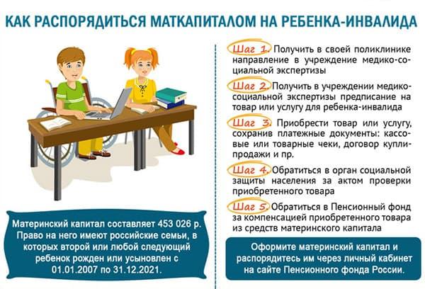 Использование маткапитала для ребенка-инвалида