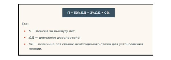 Формула расчета пенсии сотрудника ФСИН